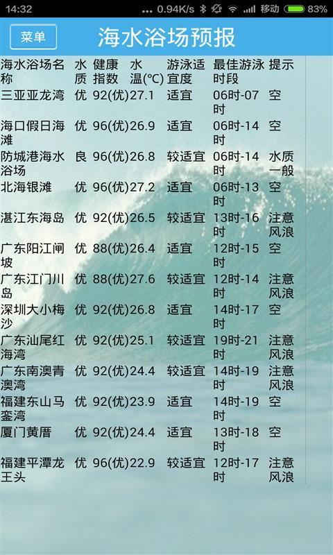 秦皇岛潮汐表查询2017