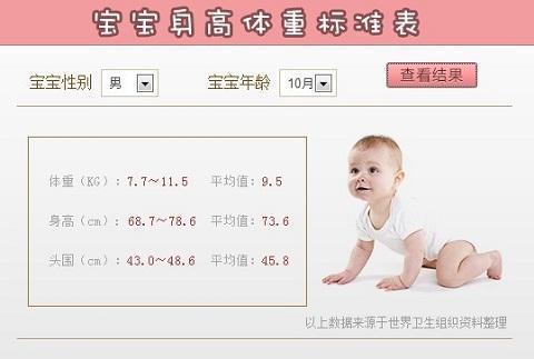 >宝宝身高体重标准